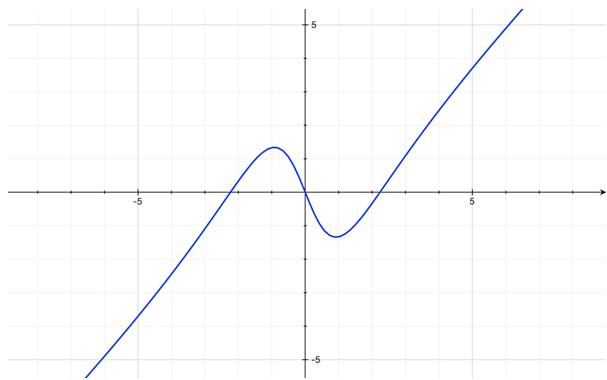 2015-04-18 14_48_32-ejercicios resueltos selectividad matematicas - VadeMATES