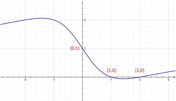 2015-04-18 14_57_37-ejercicios resueltos selectividad matematicas - VadeMATES