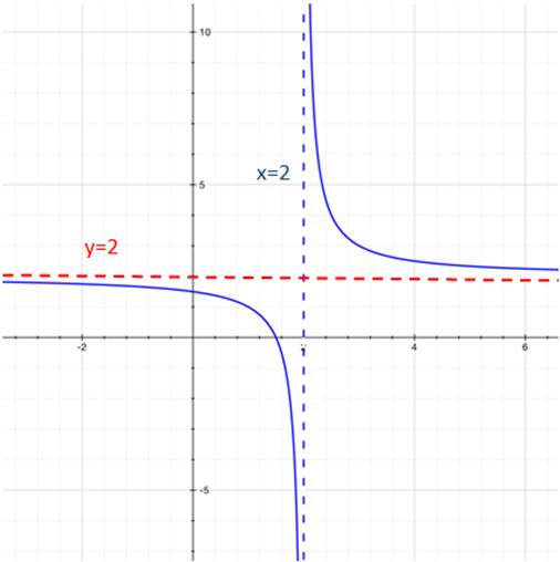 2015-04-18 15_18_29-ejercicios resueltos selectividad matematicas - VadeMATES