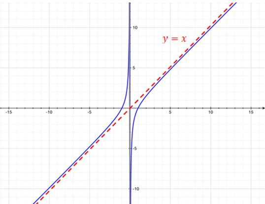 2015-04-18 15_22_00-ejercicios resueltos selectividad matematicas - VadeMATES