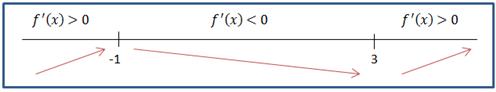 2015-04-19 01_41_40-ejercicios resueltos selectividad matematicas - VadeMATES