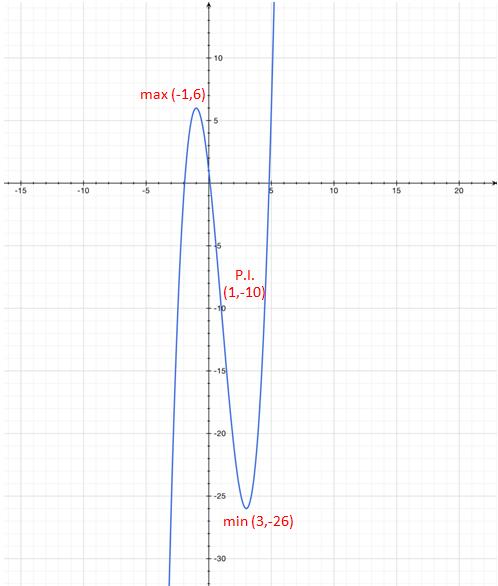 2015-04-19 02_04_16-ejercicios resueltos selectividad matematicas - VadeMATES