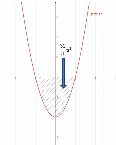 2015-04-19 02_38_14-ejercicios resueltos selectividad matematicas - VadeMATES