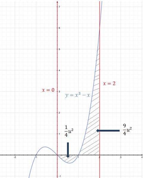 2015-04-19 02_51_30-ejercicios resueltos selectividad matematicas - VadeMATES