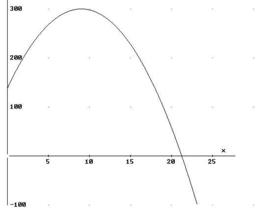 ejercicios matematicas selectividad - vademates