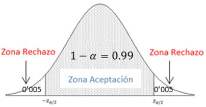 tema12-inferencia-constraste-hipotesis-proporcion-ejemploa1-VadeMATES