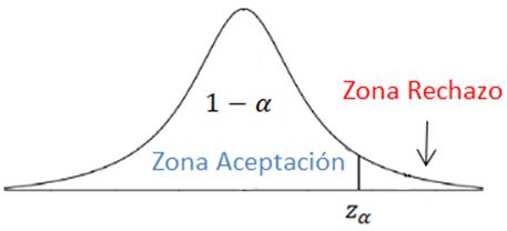 tema12-inferencia-constraste-hipotesis-unilateral-right-VadeMATES