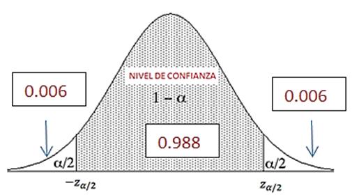 tema12-inferencia-estimacion-media-ejemplo-VadeMATES