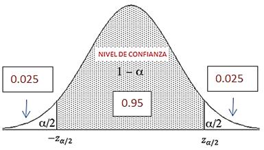 tema12-inferencia-estimacion-proporcion-ejemplo-soluciona-VadeMATES