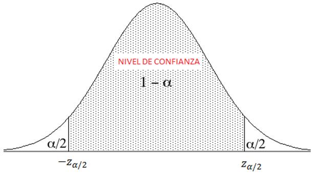 tema12-inferencia-intervalo-confianza-VadeMATES