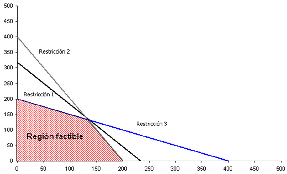 vademates-programacion-lineal3