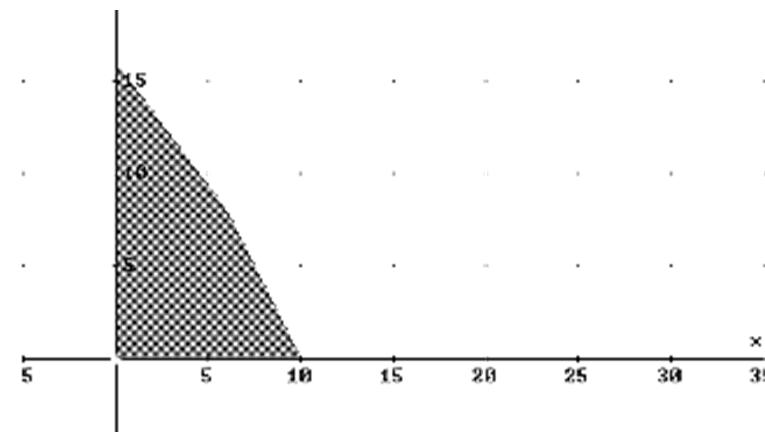 vademates-resolucion-problemas-programacion-lineal3